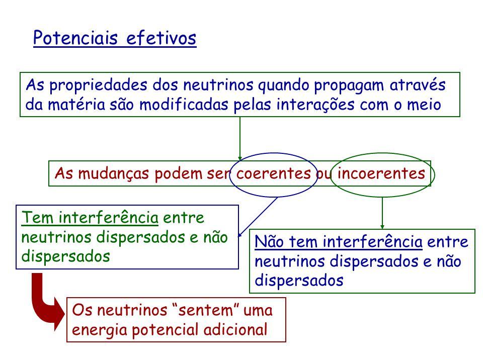 Potenciais efetivos As propriedades dos neutrinos quando propagam através da matéria são modificadas pelas interações com o meio As mudanças podem ser coerentes ou incoerentes Tem interferência entre neutrinos dispersados e não dispersados Não tem interferência entre neutrinos dispersados e não dispersados Os neutrinos sentem uma energia potencial adicional