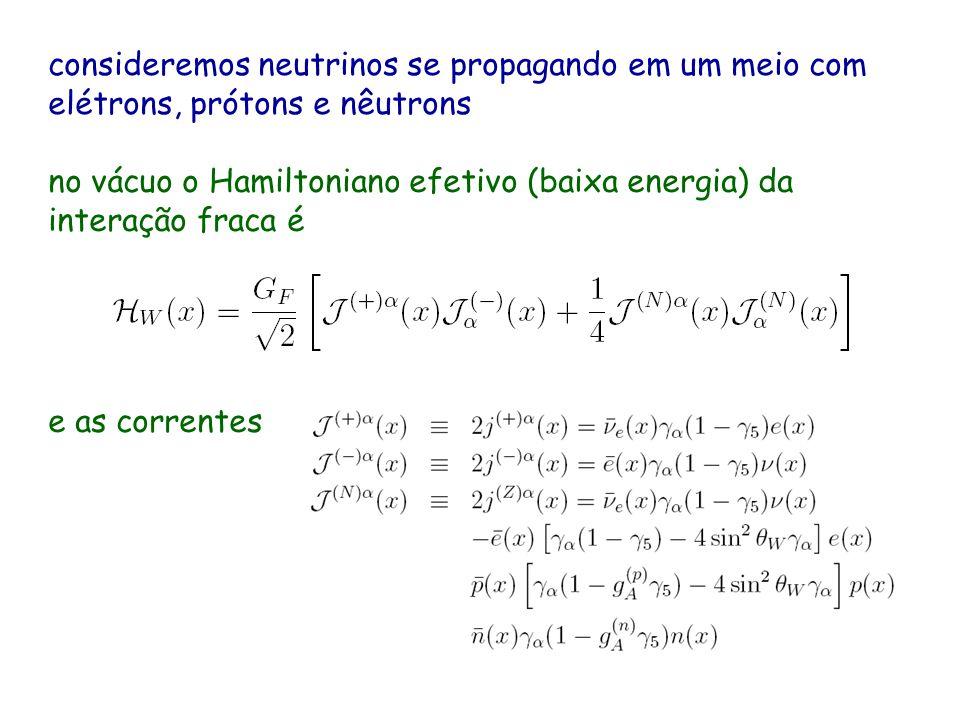 Bibliografia Massive neutrinos and neutrino oscillations; S.M.