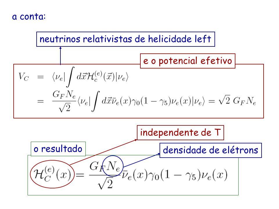 a conta: elemento de matriz do elétrona integral e o potencial efetivo o resultado independente de Tneutrinos relativistas de helicidade leftdensidade