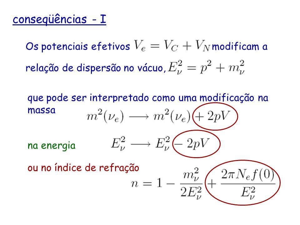 conseqüências - I Os potenciais efetivosmodificam a relação de dispersão no vácuo, neutrinos de Dirac neutrinos de Majorana para neutrinos relativistas,, e tanto para neutrinos de Dirac, quanto de Majorana que pode ser interpretado como uma modificação na massa na energia ou no índice de refração