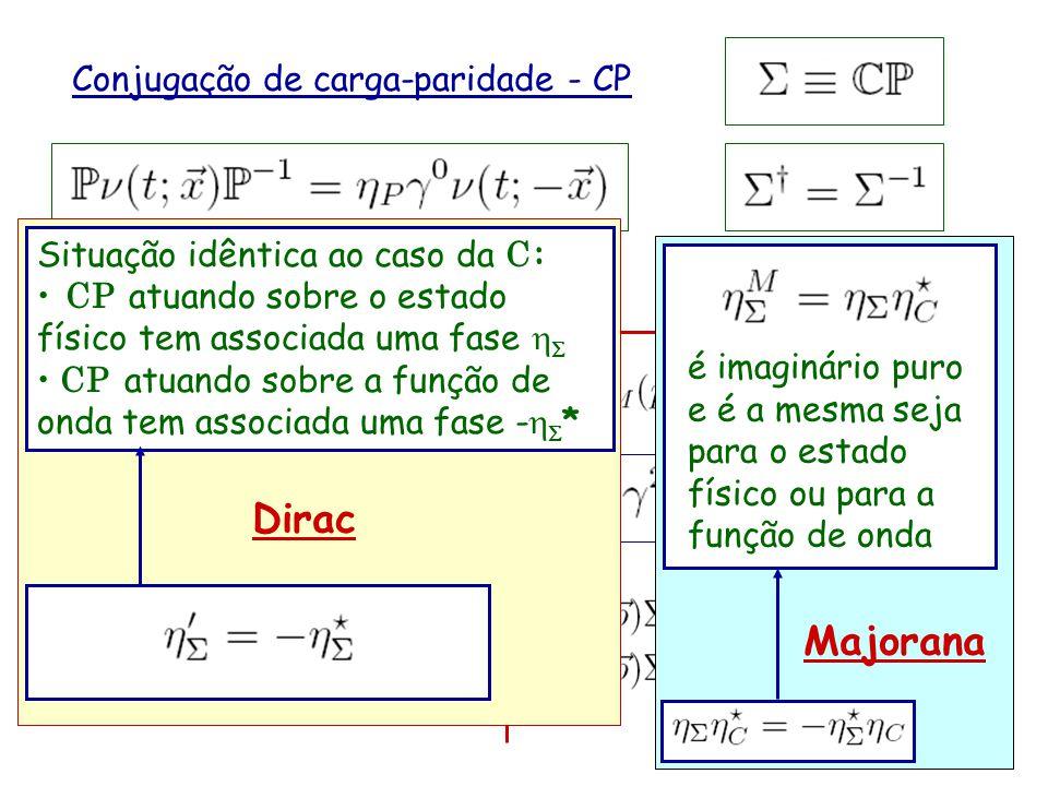 DiracMajorana Conjugação de carga-paridade - CP Dirac Situação idêntica ao caso da C : CP atuando sobre o estado físico tem associada uma fase CP atua