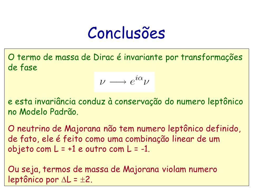Conclusões Definimos os neutrinos de Majorana e estudamos suas propriedades sob transformações CP e CPT. Vimos que os neutrinos de Majorana tem a meta
