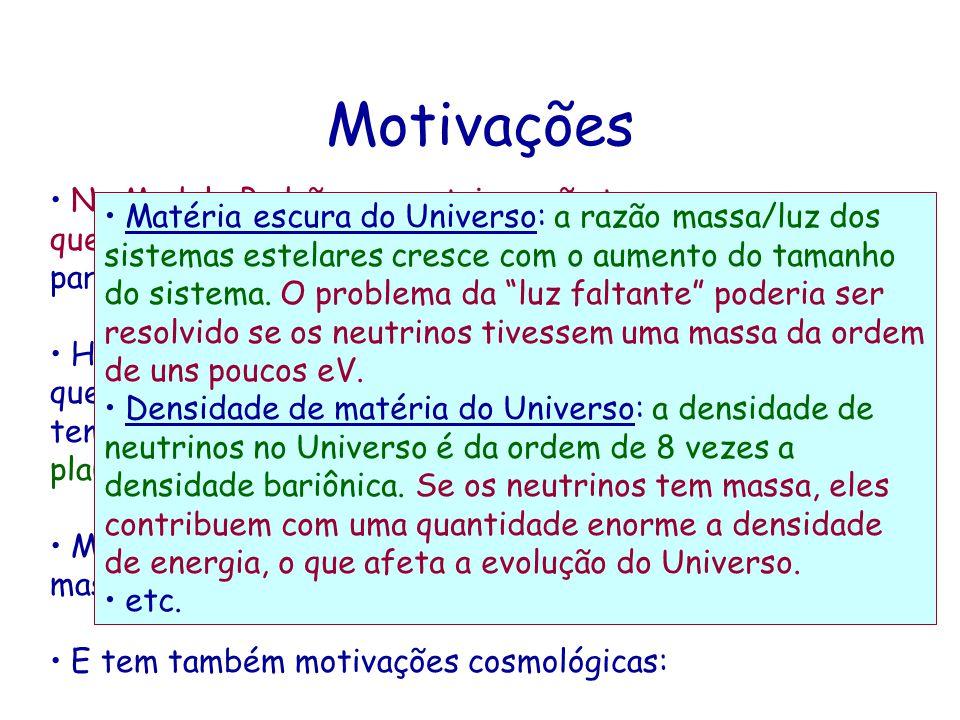 Motivações No Modelo Padrão os neutrinos não tem massa, mas por que ? Aparentemente não há nenhuma razão fundamental para que os neutrinos tenham mass