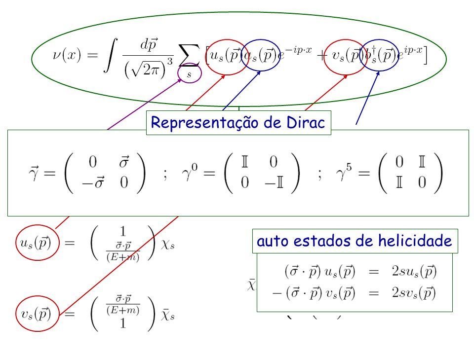 Onda plana spin = 1/2 destrói neutrino cria anti-neutrino Representação de Diracauto estados de helicidade
