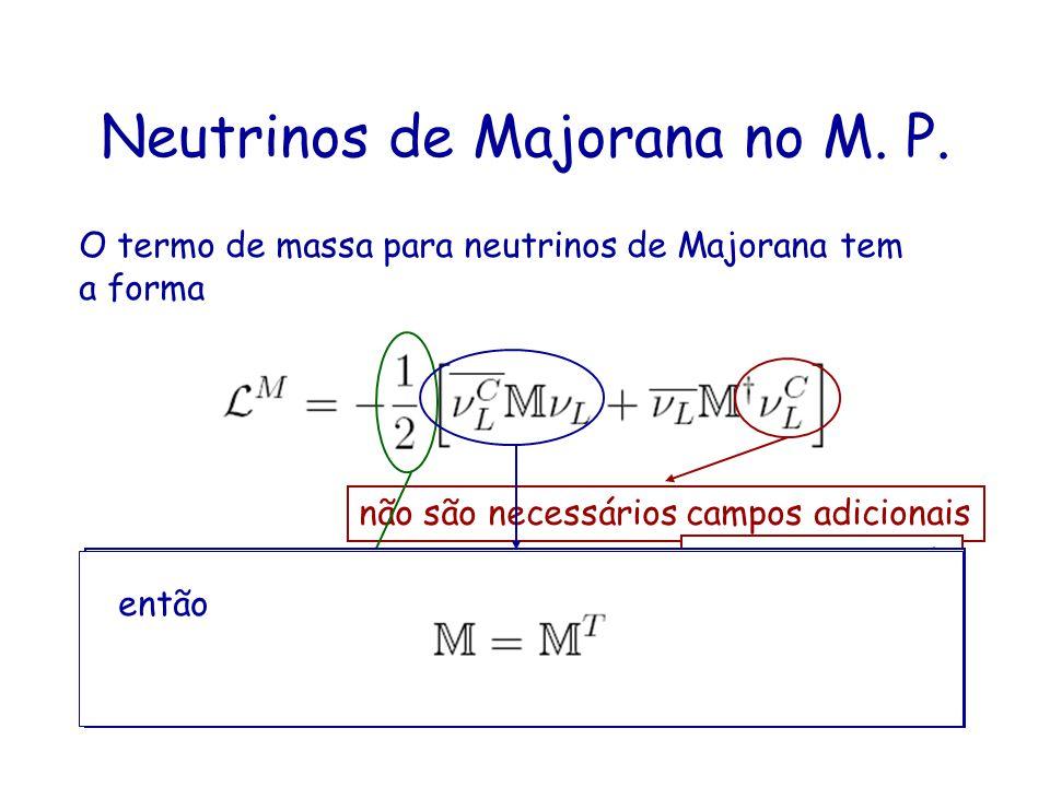 Neutrinos de Majorana no M. P. O termo de massa para neutrinos de Majorana tem a forma não são necessários campos adicionais Para evitar dupla contage