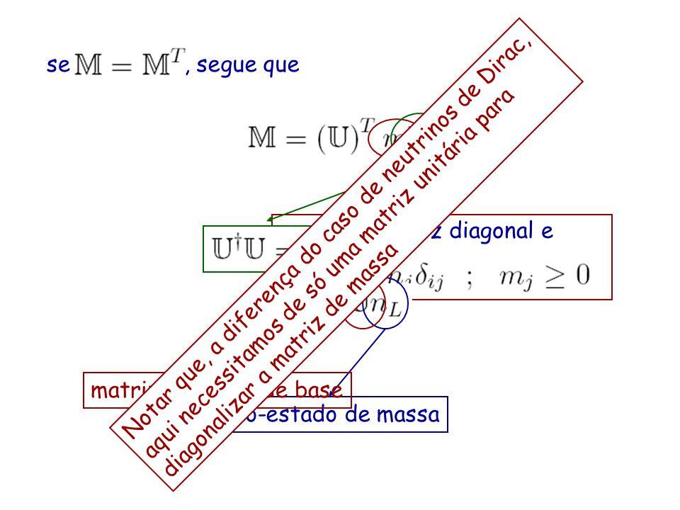 , segue quese m = matriz diagonal e auto-estado de massa matriz de troca de base Notar que, a diferença do caso de neutrinos de Dirac, aqui necessitam