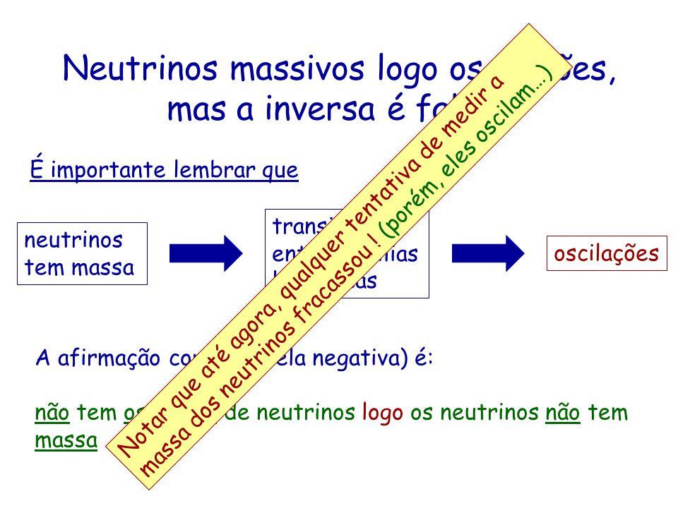 Neutrinos massivos logo oscilações, mas a inversa é falsa ! É importante lembrar que neutrinos tem massa transições entre famílias leptônicas oscilaçõ