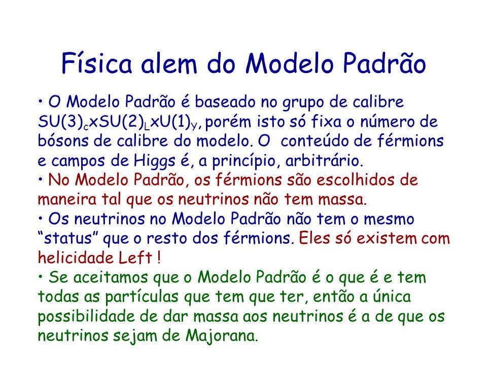Física alem do Modelo Padrão O Modelo Padrão é baseado no grupo de calibre SU(3) c xSU(2) L xU(1) Y, porém isto só fixa o número de bósons de calibre