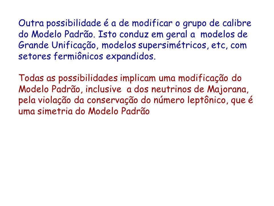 Outra possibilidade é a de modificar o grupo de calibre do Modelo Padrão. Isto conduz em geral a modelos de Grande Unificação, modelos supersimétricos