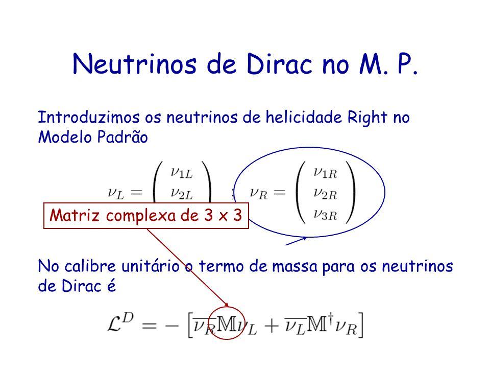 Neutrinos de Dirac no M. P. Introduzimos os neutrinos de helicidade Right no Modelo Padrão São introduzidos de maneira a não ter interações com outros
