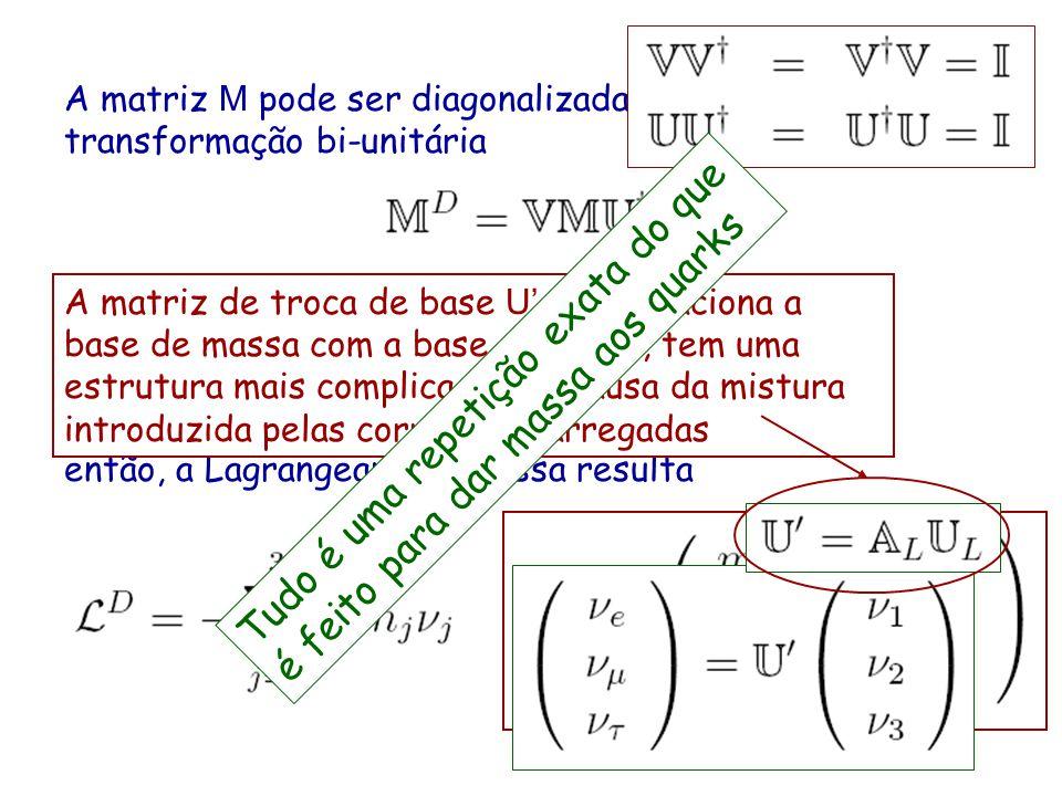 A matriz M pode ser diagonalizada por uma transformação bi-unitária com então, a Lagrangeana de massa resulta A matriz de troca de base U, que relacio