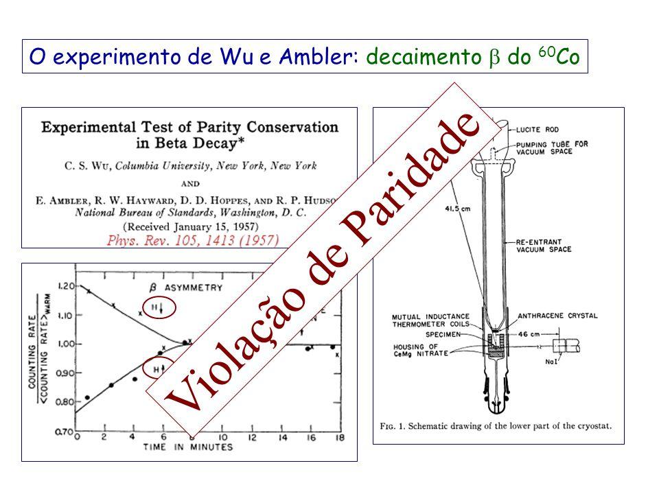 Paridade é conservada no decaimento ? Uma assimetria na distribuição angular é prova de que a simetria de paridade é violada no decaimento. Em 1950, T