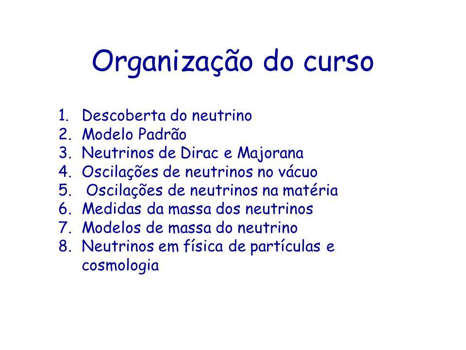 Organização do curso 1.Descoberta do neutrino 2.Modelo Padrão 3.Neutrinos de Dirac e Majorana 4.Oscilações de neutrinos no vácuo 5.