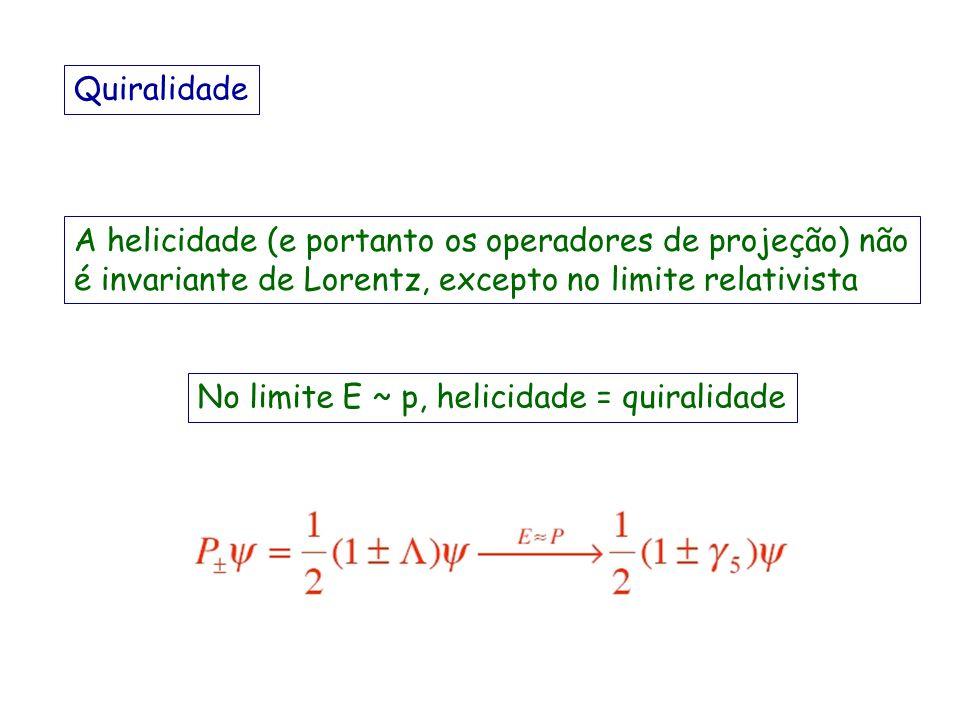 Spin e Helicidade Spin: momentum angular intrínseco Helicidade: projeção do spin ao longo do momentum Projetores