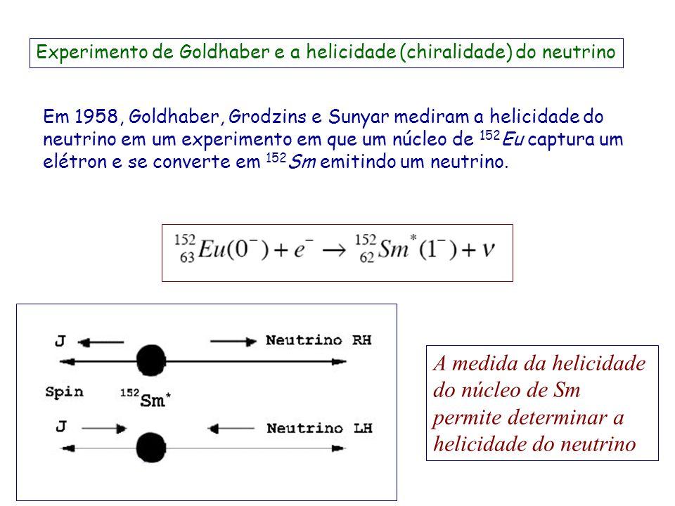 Quiralidade A helicidade (e portanto os operadores de projeção) não é invariante de Lorentz, excepto no limite relativista No limite E ~ p, helicidade