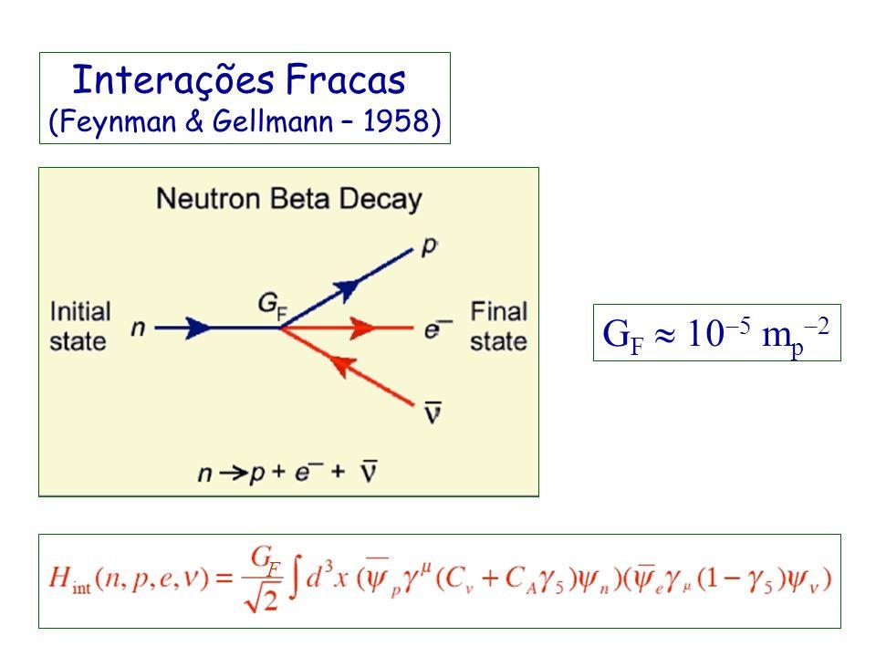 O único acoplamento possível é que é o chamado de Acoplamento V-A Invariância de Lorentz do Hamiltoniano total requer também que a parte nucleônica se