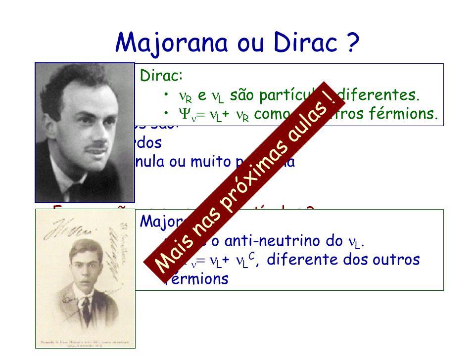 Interações Fracas (Feynman & Gellmann – 1958) F G F 10 5 m p 2