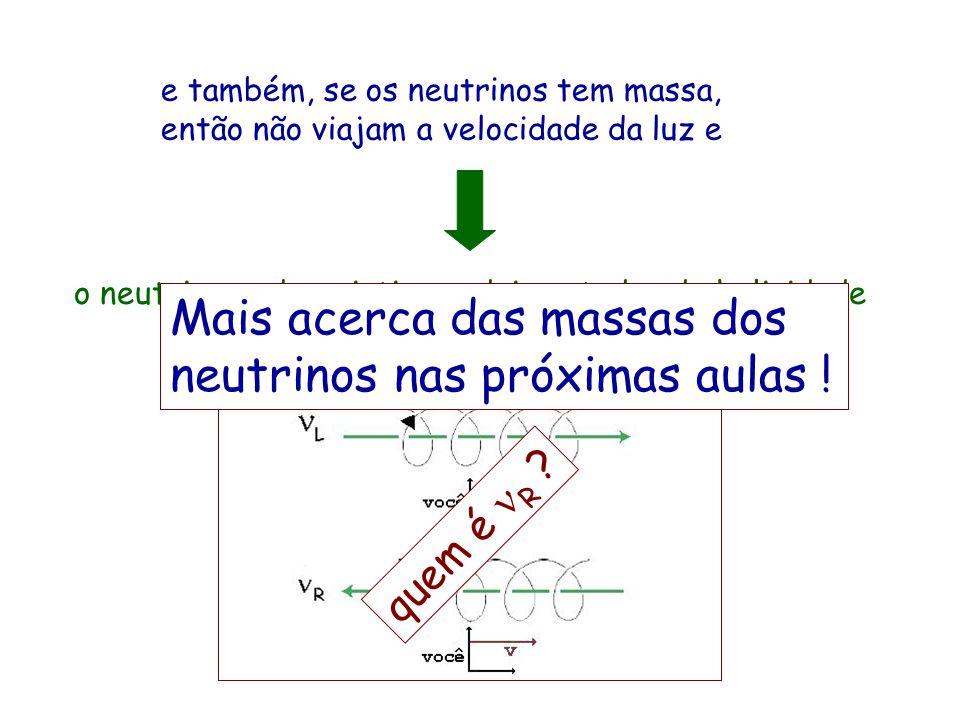 Plot de Kurie neutrinos com massa neutrinos sem massaefeitos de background, resolução em energia, estados finais excitados