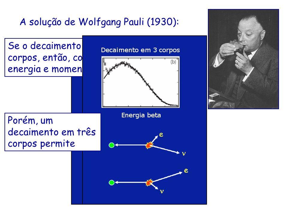 A solução de Wolfgang Pauli (1930): Se o decaimento fosse em dois corpos, então, conservação de energia e momentum requer Porém, um decaimento em três corpos permite