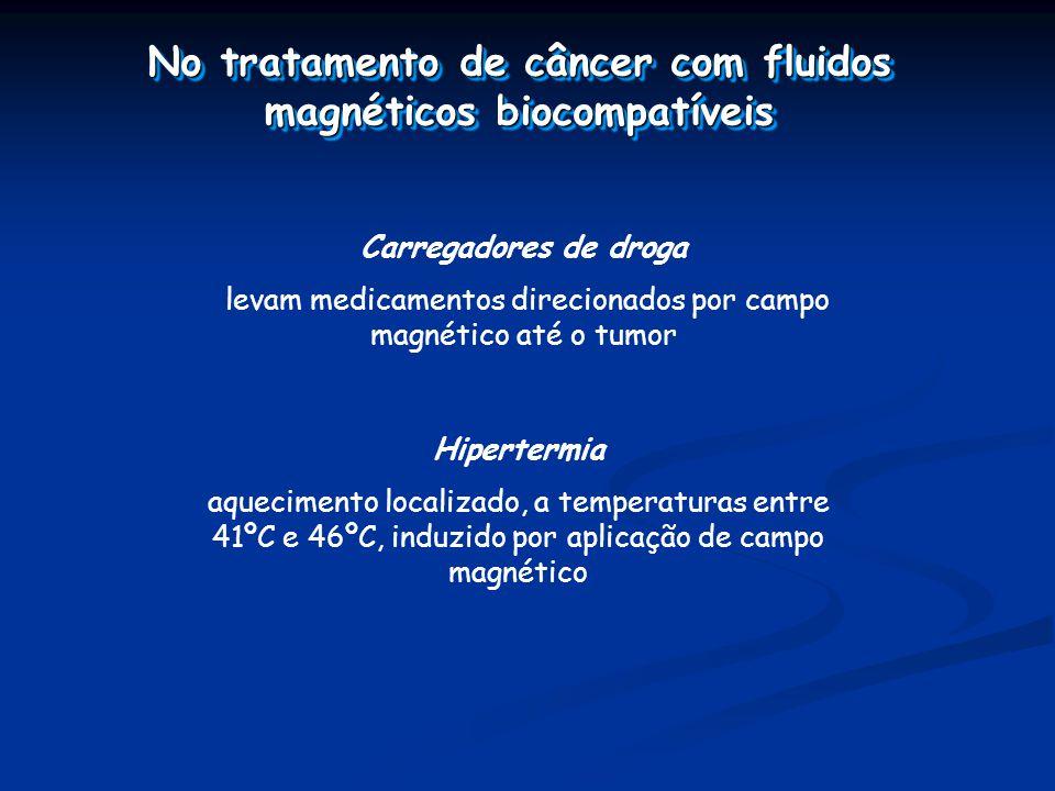 Hipertermia aquecimento localizado, a temperaturas entre 41ºC e 46ºC, induzido por aplicação de campo magnético No tratamento de câncer com fluidos magnéticos biocompatíveis Carregadores de droga levam medicamentos direcionados por campo magnético até o tumor