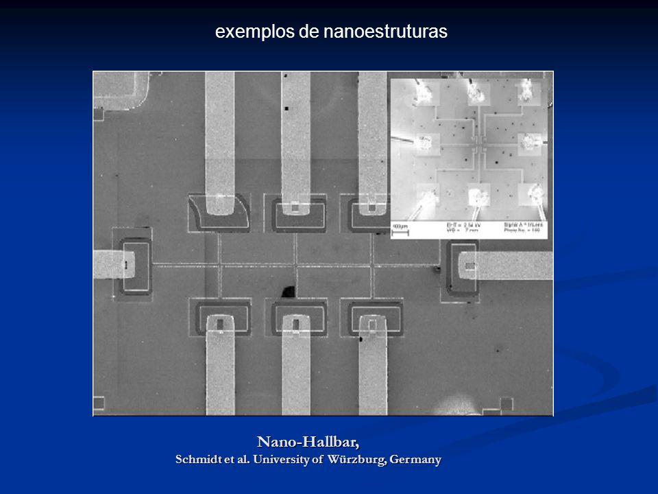 Nano-Hallbar, Schmidt et al. University of Würzburg, Germany exemplos de nanoestruturas