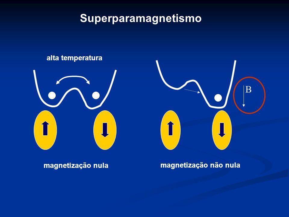 Nanolitografia TEM CBPF UFRJ PUC UERJ IME LABNANO