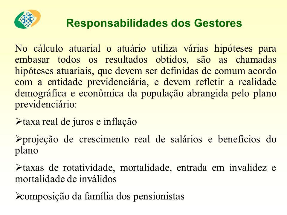 Responsabilidade dos Gestores Critérios para o Certificado de Regularidade Previdenciária - CRP