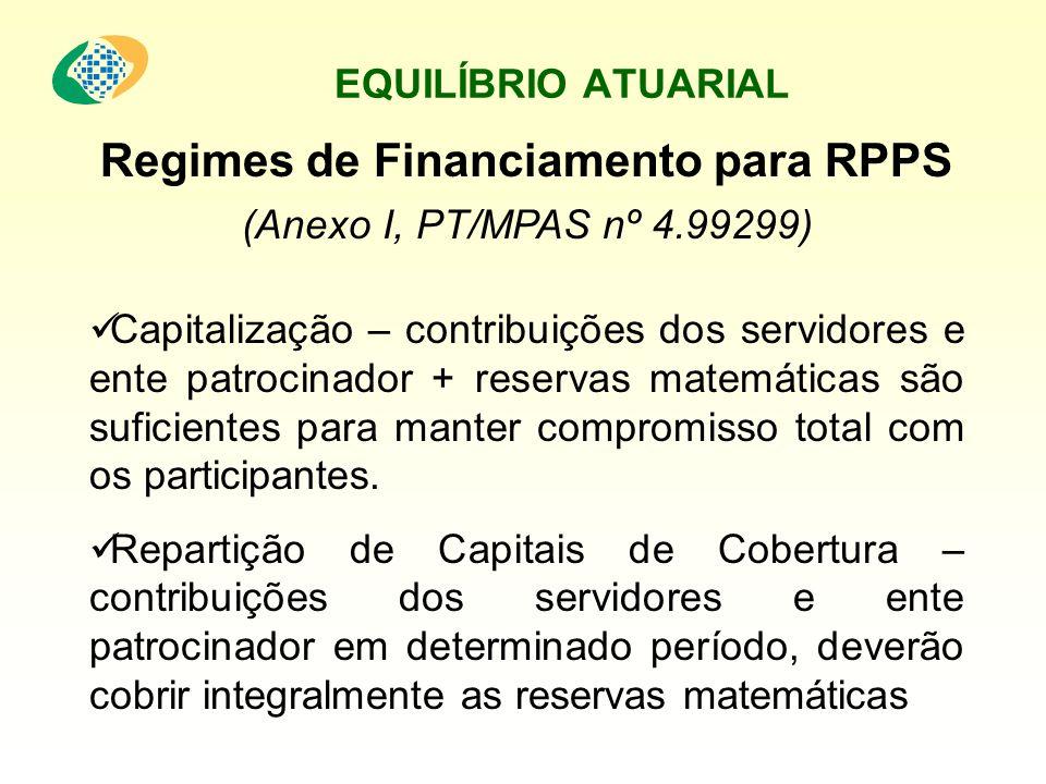 EQUILÍBRIO ATUARIAL Regimes de Financiamento para RPPS (Anexo I, PT/MPAS nº 4.99299) Repartição Simples - as contribuições dos servidores e do ente patrocinador, em determinado período, deverão garantir os benefícios do mesmo período.