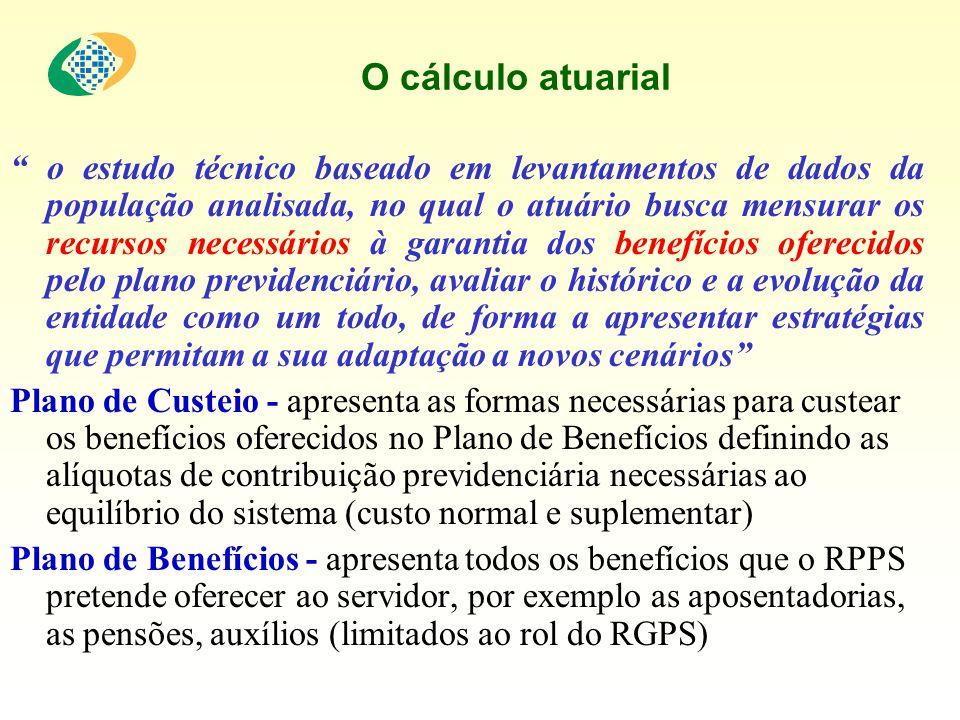 O cálculo atuarial FATORES DETERMINANTES I – legislação – de caráter normativo geral ou local que defina os benefícios oferecidos, as regras de concessão e o custeio desses benefícios Constituição Federal, especialmente art.