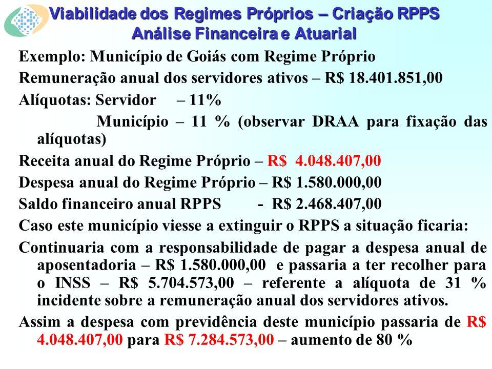 Viabilidade dos Regimes Próprios – Criação RPPS Análise Financeira e Atuarial Exemplo: Município de Goiás com Regime Próprio Remuneração anual dos servidores ativos – R$ 18.401.851,00 Alíquotas: Servidor – 11% Município – 11 % (observar DRAA para fixação das alíquotas) Receita anual do Regime Próprio – R$ 4.048.407,00 Despesa anual do Regime Próprio – R$ 1.580.000,00 Saldo financeiro anual RPPS - R$ 2.468.407,00 Caso este município viesse a extinguir o RPPS a situação ficaria: Continuaria com a responsabilidade de pagar a despesa anual de aposentadoria – R$ 1.580.000,00 e passaria a ter recolher para o INSS – R$ 5.704.573,00 – referente a alíquota de 31 % incidente sobre a remuneração anual dos servidores ativos.