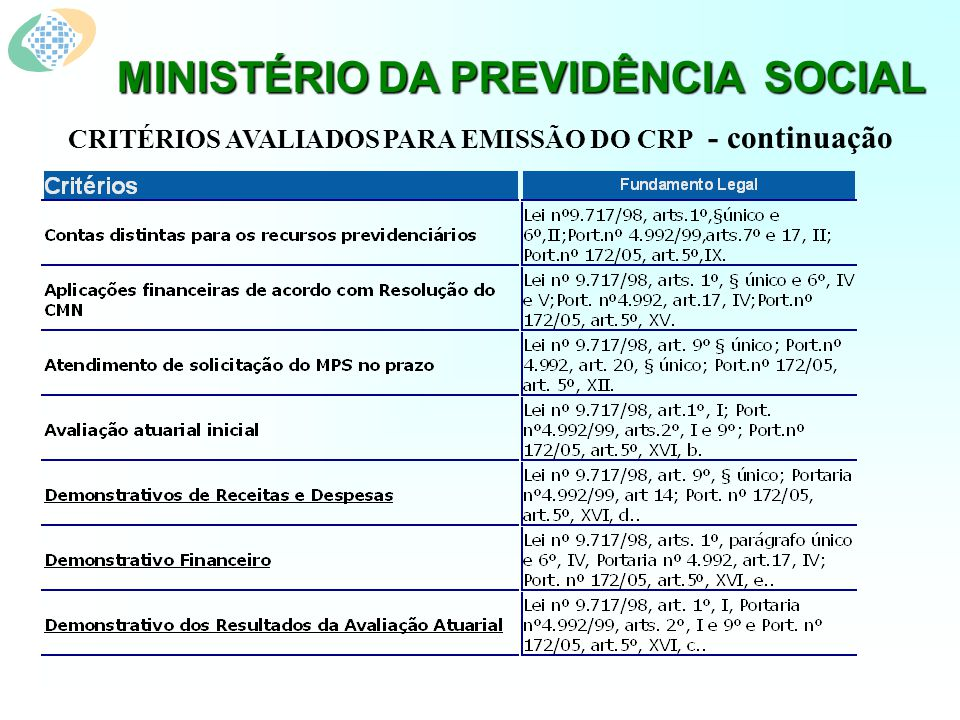 MINISTÉRIO DA PREVIDÊNCIA SOCIAL CRITÉRIOS AVALIADOS PARA EMISSÃO DO CRP - continuação