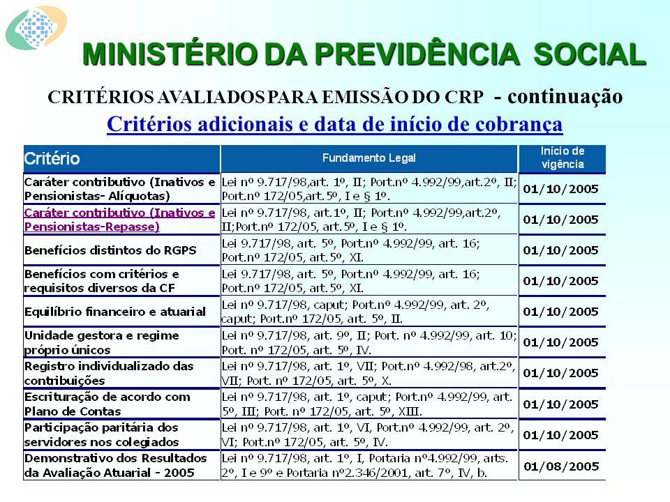 MINISTÉRIO DA PREVIDÊNCIA SOCIAL CRITÉRIOS AVALIADOS PARA EMISSÃO DO CRP - continuação Critérios adicionais e data de início de cobrança