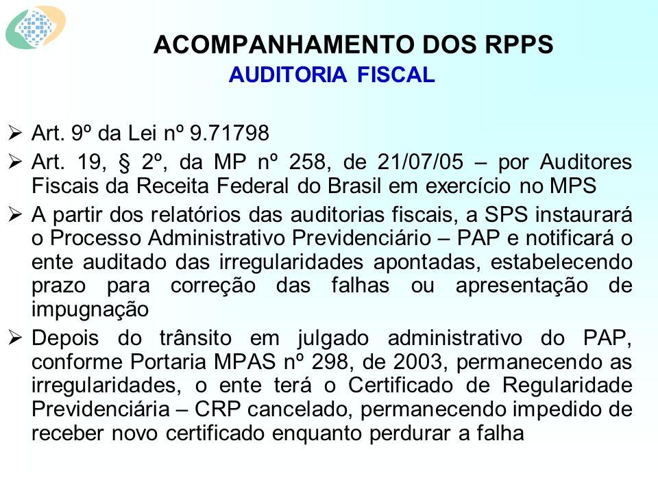 ACOMPANHAMENTO DOS RPPS AUDITORIA FISCAL Art. 9º da Lei nº 9.71798 Art.