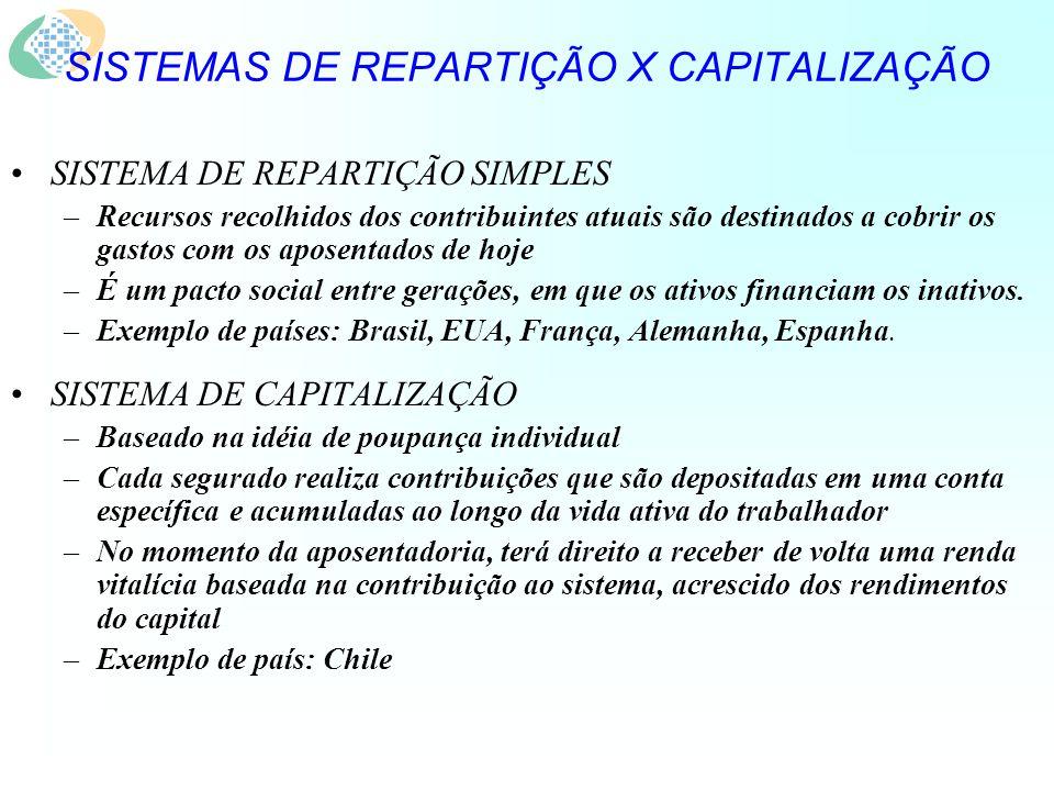 ORIENTAÇÃO NORMATIVA 03/04 SEPARAÇÃO DA CONTA PREVIDENCIÁRIA E ESCRITURAÇÃO CONTÁBIL Art.