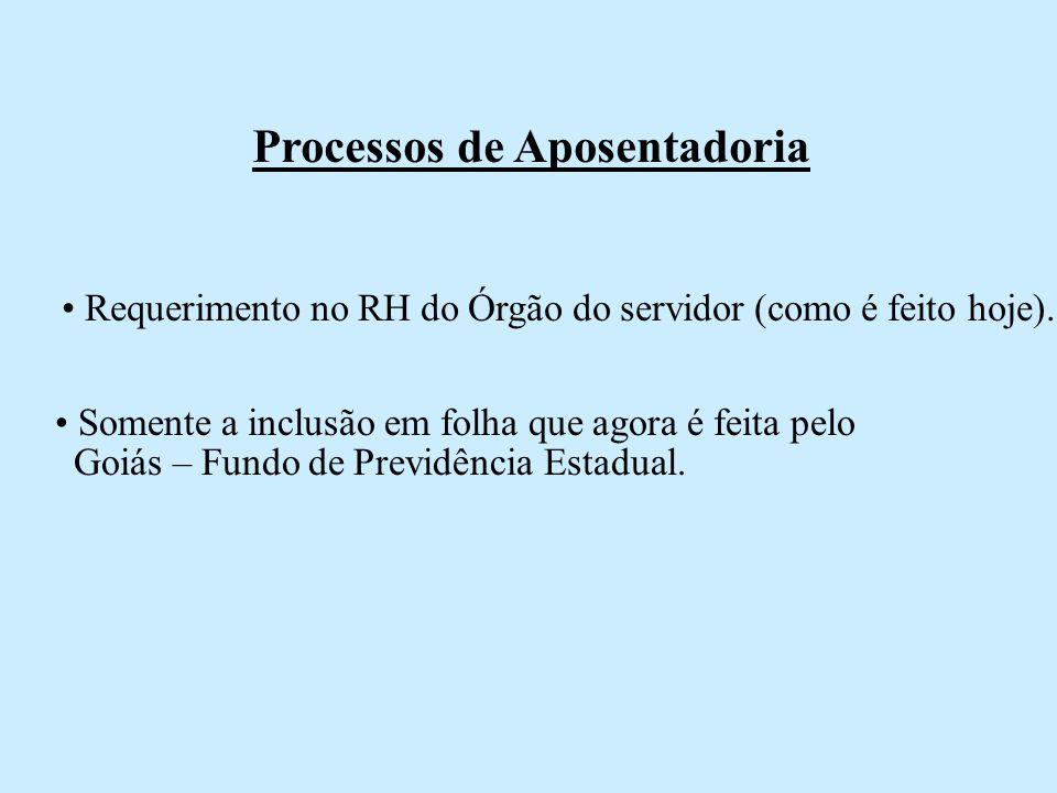 Processos de Aposentadoria Requerimento no RH do Órgão do servidor (como é feito hoje). Somente a inclusão em folha que agora é feita pelo Goiás – Fun