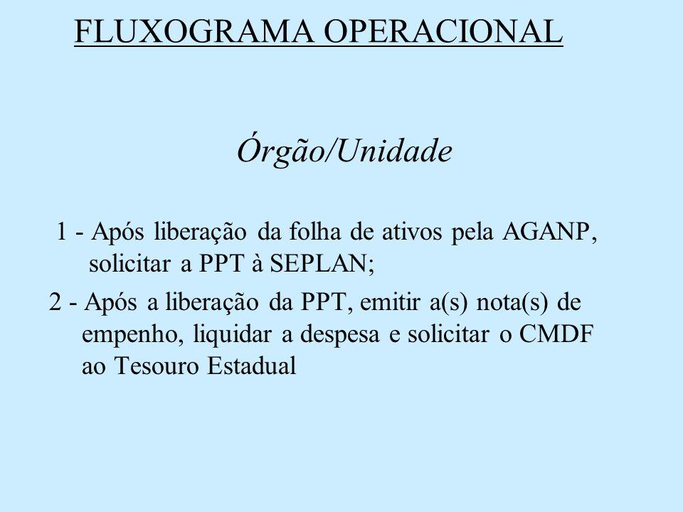 FLUXOGRAMA OPERACIONAL Órgão/Unidade 1 - Após liberação da folha de ativos pela AGANP, solicitar a PPT à SEPLAN; 2 - Após a liberação da PPT, emitir a