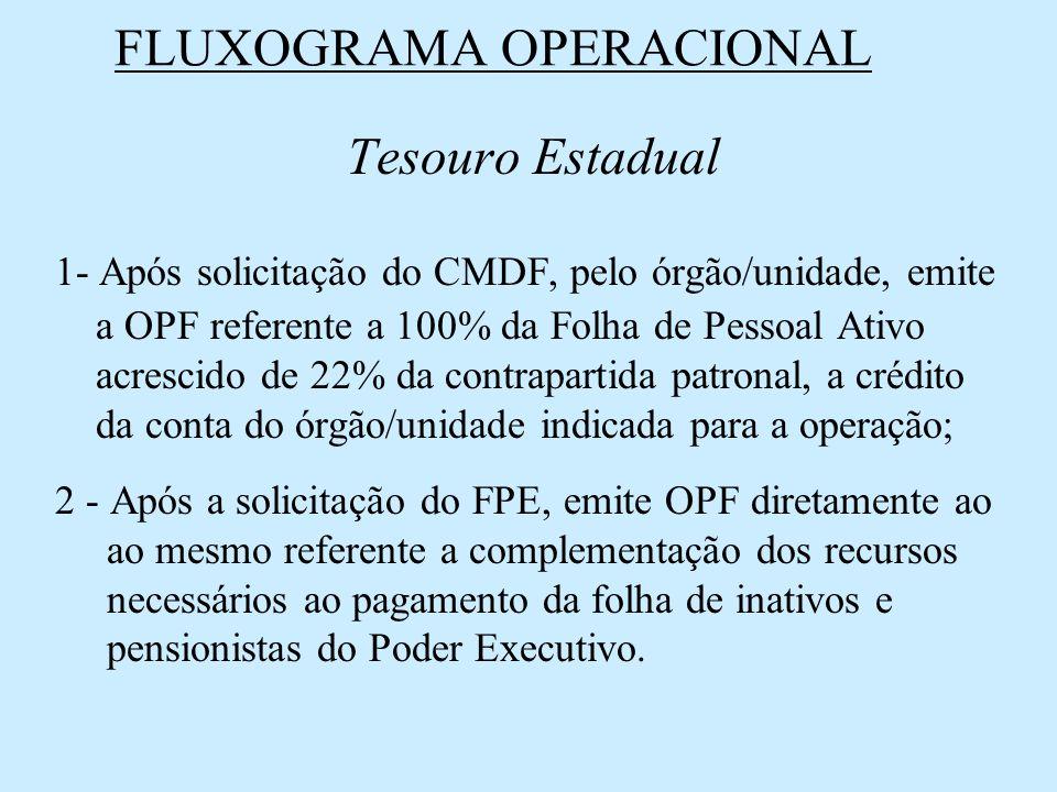 FLUXOGRAMA OPERACIONAL Tesouro Estadual 1- Após solicitação do CMDF, pelo órgão/unidade, emite a OPF referente a 100% da Folha de Pessoal Ativo acresc
