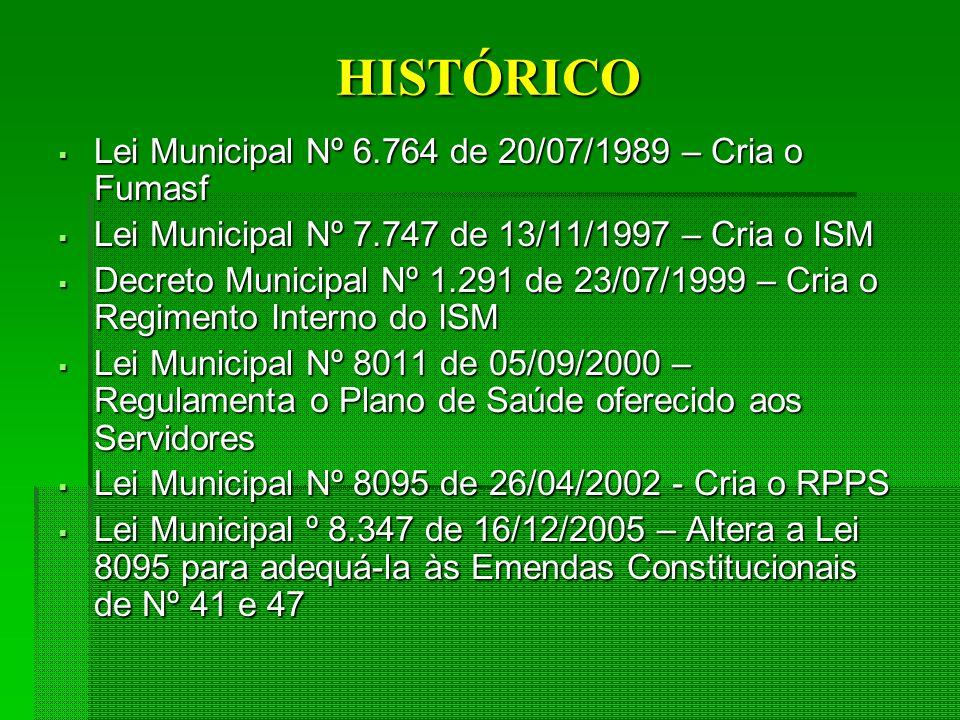 Lei Municipal Nº 6.764 de 20/07/1989 – Cria o Fumasf Lei Municipal Nº 6.764 de 20/07/1989 – Cria o Fumasf Lei Municipal Nº 7.747 de 13/11/1997 – Cria o ISM Lei Municipal Nº 7.747 de 13/11/1997 – Cria o ISM Decreto Municipal Nº 1.291 de 23/07/1999 – Cria o Regimento Interno do ISM Decreto Municipal Nº 1.291 de 23/07/1999 – Cria o Regimento Interno do ISM Lei Municipal Nº 8011 de 05/09/2000 – Regulamenta o Plano de Saúde oferecido aos Servidores Lei Municipal Nº 8011 de 05/09/2000 – Regulamenta o Plano de Saúde oferecido aos Servidores Lei Municipal Nº 8095 de 26/04/2002 - Cria o RPPS Lei Municipal Nº 8095 de 26/04/2002 - Cria o RPPS Lei Municipal º 8.347 de 16/12/2005 – Altera a Lei 8095 para adequá-la às Emendas Constitucionais de Nº 41 e 47 Lei Municipal º 8.347 de 16/12/2005 – Altera a Lei 8095 para adequá-la às Emendas Constitucionais de Nº 41 e 47 HISTÓRICO