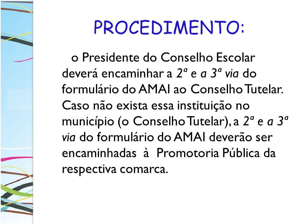 PROCEDIMENTO: o Presidente do Conselho Escolar deverá encaminhar a 2ª e a 3ª via do formulário do AMAI ao Conselho Tutelar. Caso não exista essa insti