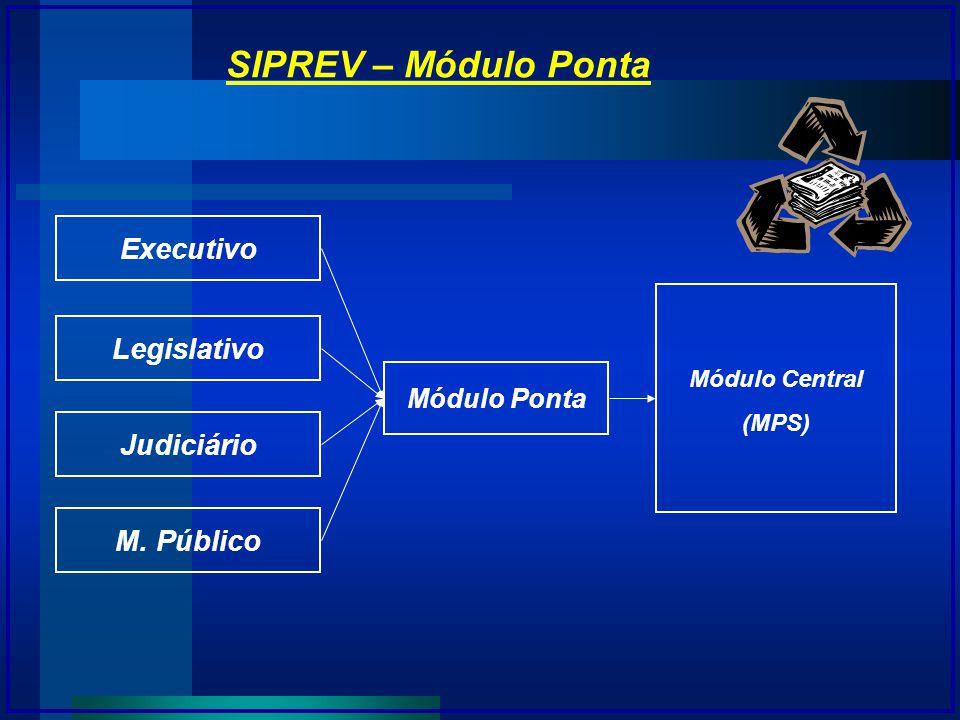 SIPREV – Módulo Ponta Executivo Legislativo Judiciário M. Público Módulo Ponta Módulo Central (MPS)
