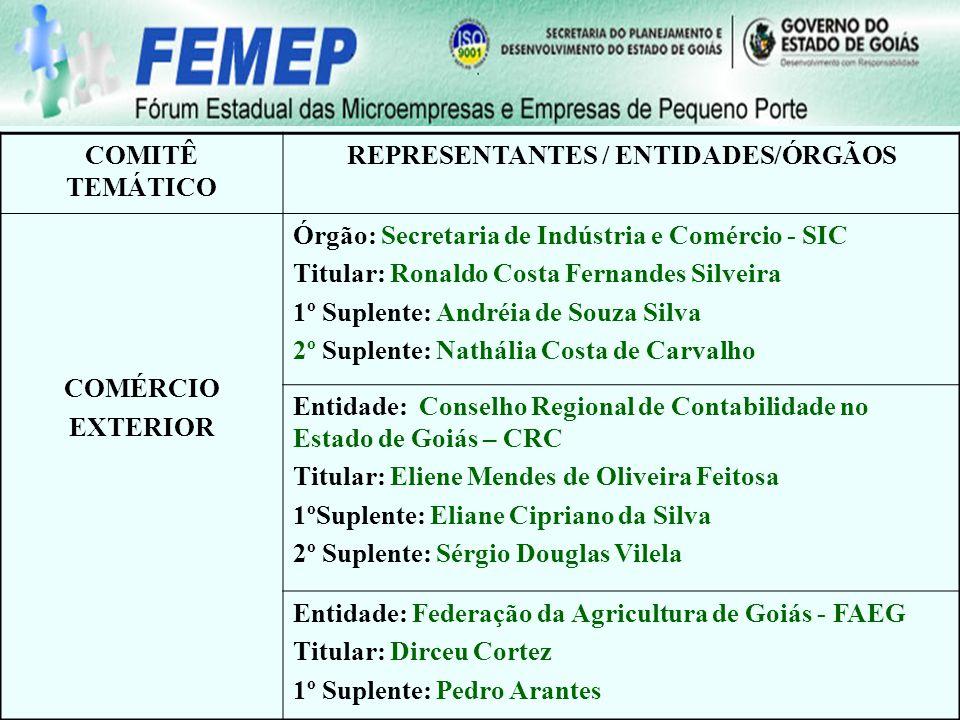 COMITÊ TEMÁTICO REPRESENTANTES / ENTIDADES/ÓRGÃOS COMÉRCIO EXTERIOR Órgão: Secretaria de Indústria e Comércio - SIC Titular: Ronaldo Costa Fernandes S