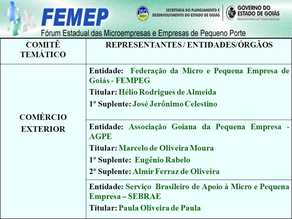 COMITÊ TEMÁTICO REPRESENTANTES / ENTIDADES/ÓRGÃOS COMÉRCIO EXTERIOR Entidade: Federação da Micro e Pequena Empresa de Goiás - FEMPEG Titular: Hélio Ro