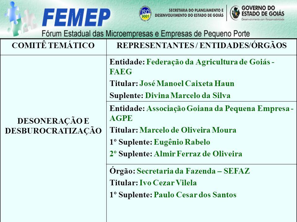 COMITÊ TEMÁTICOREPRESENTANTES / ENTIDADES/ÓRGÃOS DESONERAÇÃO E DESBUROCRATIZAÇÃO Entidade: Federação da Agricultura de Goiás - FAEG Titular: José Mano