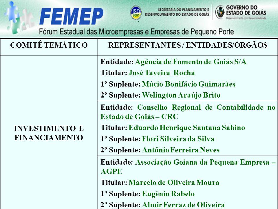 COMITÊ TEMÁTICOREPRESENTANTES / ENTIDADES/ÓRGÃOS INVESTIMENTO E FINANCIAMENTO Entidade: Agência de Fomento de Goiás S/A Titular: José Taveira Rocha 1º