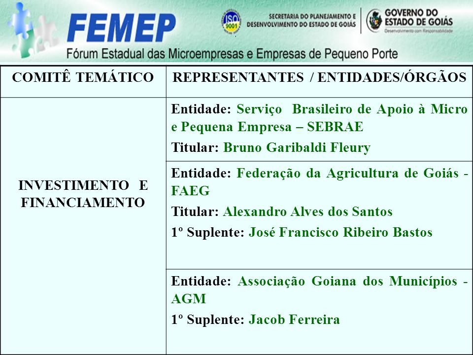 COMITÊ TEMÁTICOREPRESENTANTES / ENTIDADES/ÓRGÃOS INVESTIMENTO E FINANCIAMENTO Entidade: Serviço Brasileiro de Apoio à Micro e Pequena Empresa – SEBRAE