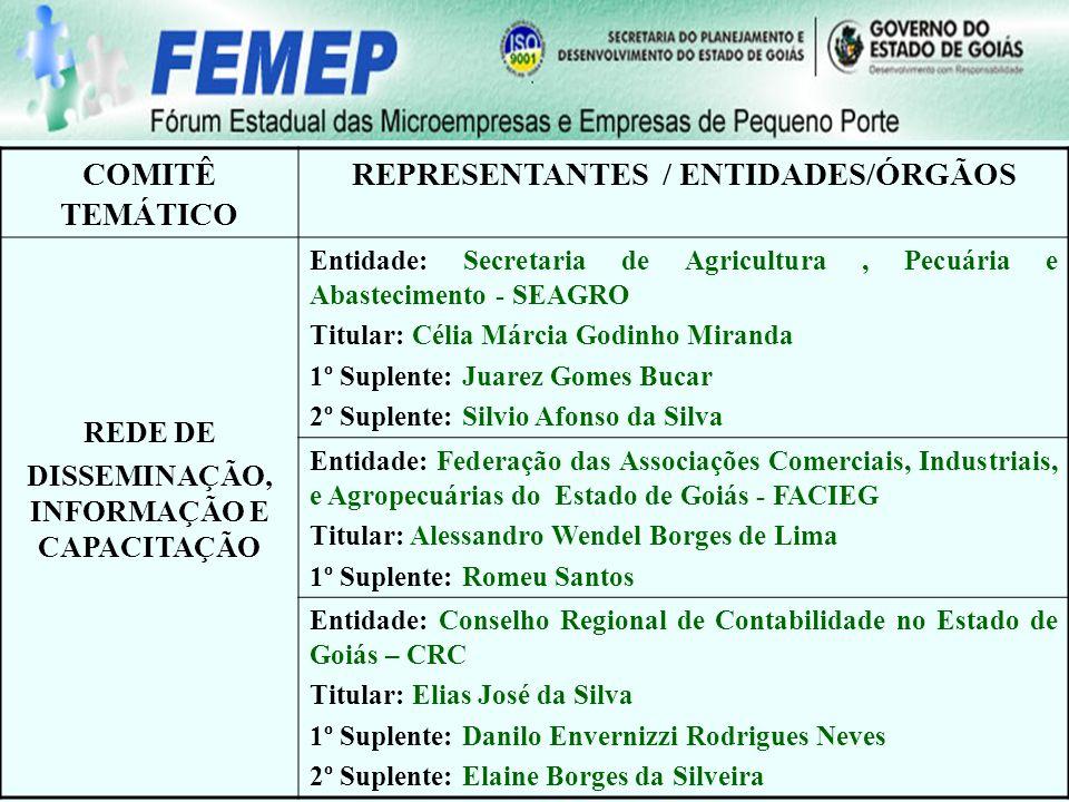 COMITÊ TEMÁTICO REPRESENTANTES / ENTIDADES/ÓRGÃOS REDE DE DISSEMINAÇÃO, INFORMAÇÃO E CAPACITAÇÃO Entidade: Secretaria de Agricultura, Pecuária e Abast