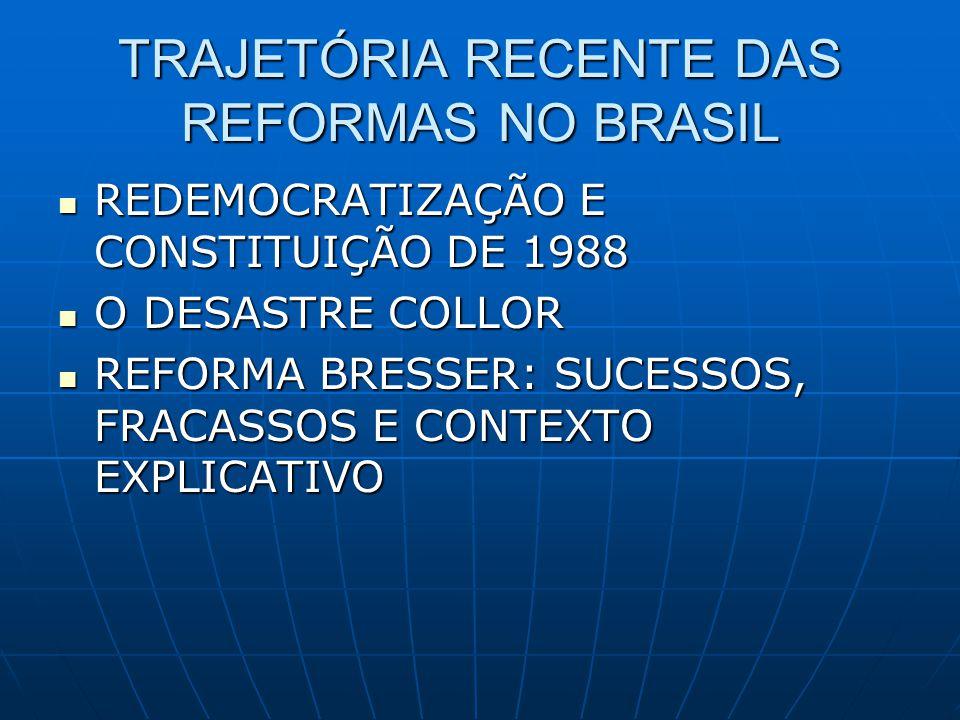 TRAJETÓRIA RECENTE DAS REFORMAS NO BRASIL REDEMOCRATIZAÇÃO E CONSTITUIÇÃO DE 1988 REDEMOCRATIZAÇÃO E CONSTITUIÇÃO DE 1988 O DESASTRE COLLOR O DESASTRE