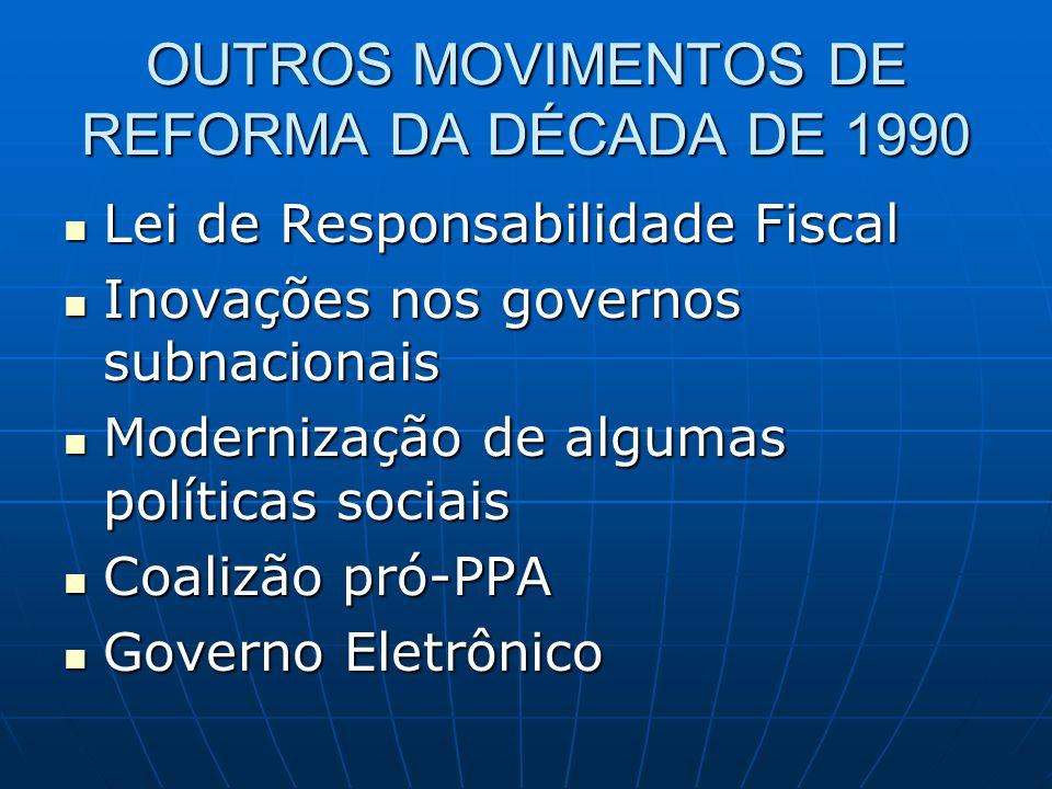 OUTROS MOVIMENTOS DE REFORMA DA DÉCADA DE 1990 Lei de Responsabilidade Fiscal Lei de Responsabilidade Fiscal Inovações nos governos subnacionais Inova