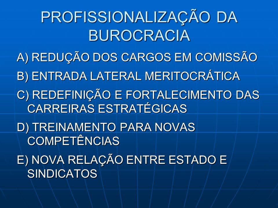 PROFISSIONALIZAÇÃO DA BUROCRACIA A) REDUÇÃO DOS CARGOS EM COMISSÃO B) ENTRADA LATERAL MERITOCRÁTICA C) REDEFINIÇÃO E FORTALECIMENTO DAS CARREIRAS ESTR