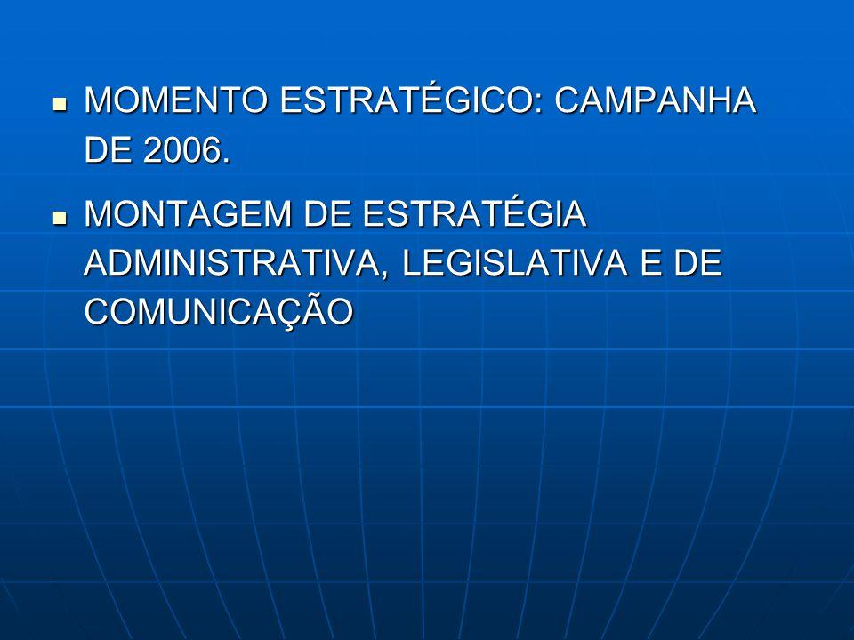 MOMENTO ESTRATÉGICO: CAMPANHA DE 2006. MOMENTO ESTRATÉGICO: CAMPANHA DE 2006. MONTAGEM DE ESTRATÉGIA ADMINISTRATIVA, LEGISLATIVA E DE COMUNICAÇÃO MONT